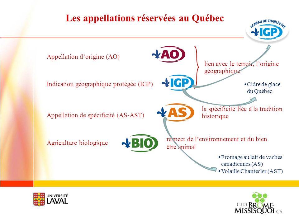 Les appellations réservées au Québec lien avec le terroir, lorigine géographique respect de lenvironnement et du bien être animal la spécificité liée