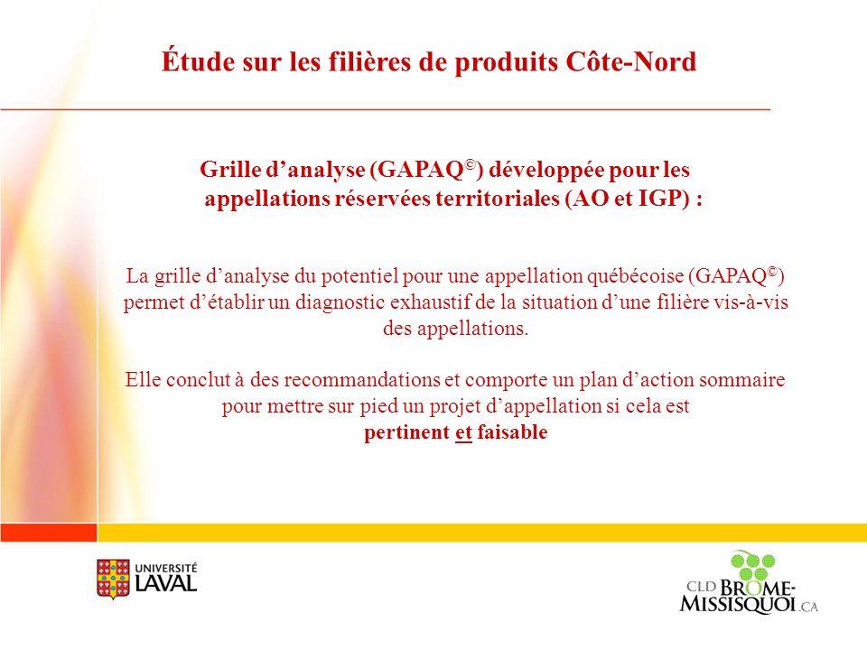 Grille danalyse (GAPAQ © ) développée pour les appellations réservées territoriales (AO et IGP) : La grille danalyse du potentiel pour une appellation
