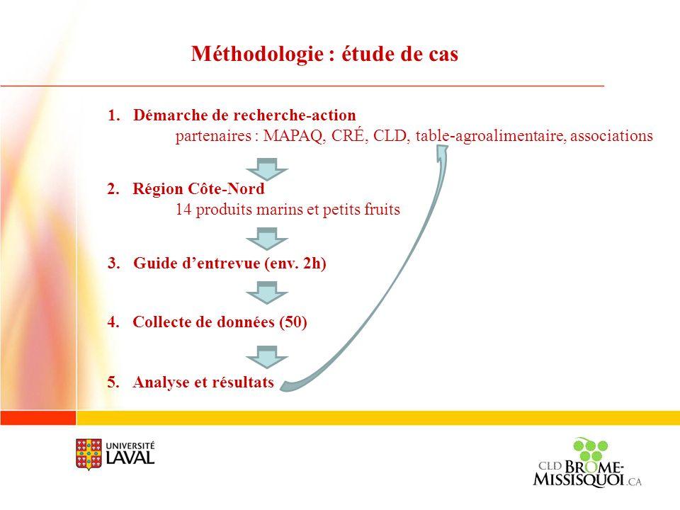 Méthodologie : étude de cas 1.Démarche de recherche-action partenaires : MAPAQ, CRÉ, CLD, table-agroalimentaire, associations 2.Région Côte-Nord 14 pr