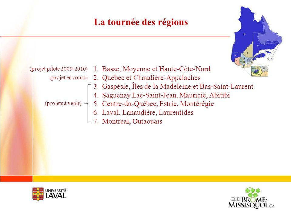 La tournée des régions 1.Basse, Moyenne et Haute-Côte-Nord 2.Québec et Chaudière-Appalaches 3.Gaspésie, Îles de la Madeleine et Bas-Saint-Laurent 4.Sa