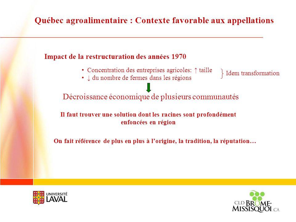 Impact de la restructuration des années 1970 Concentration des entreprises agricoles: taille du nombre de fermes dans les régions Décroissance économi