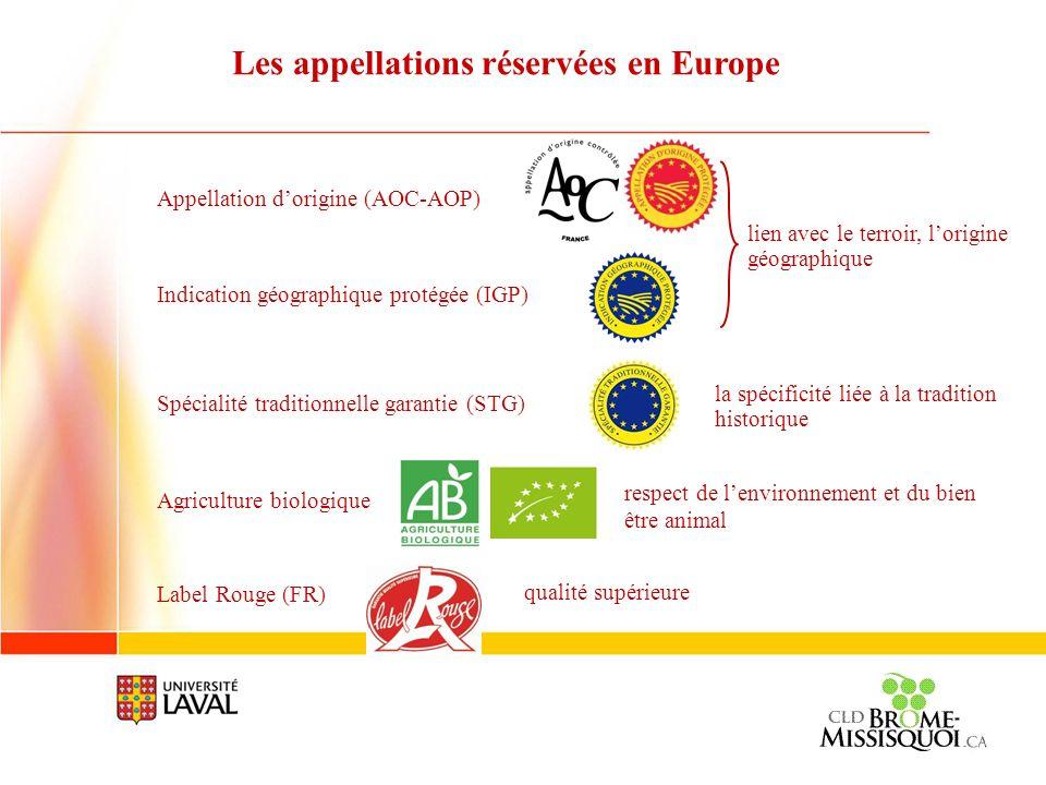 Les appellations réservées en Europe lien avec le terroir, lorigine géographique respect de lenvironnement et du bien être animal qualité supérieure l