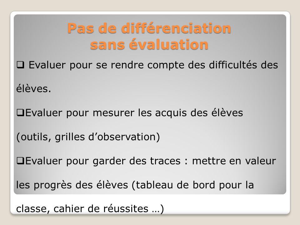 Pas de différenciation sans évaluation Evaluer pour se rendre compte des difficultés des élèves.