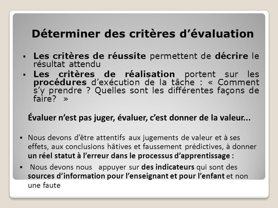 Les critères de réussite permettent de décrire le résultat attendu Les critères de réalisation portent sur les procédures dexécution de la tâche : « Comment sy prendre .