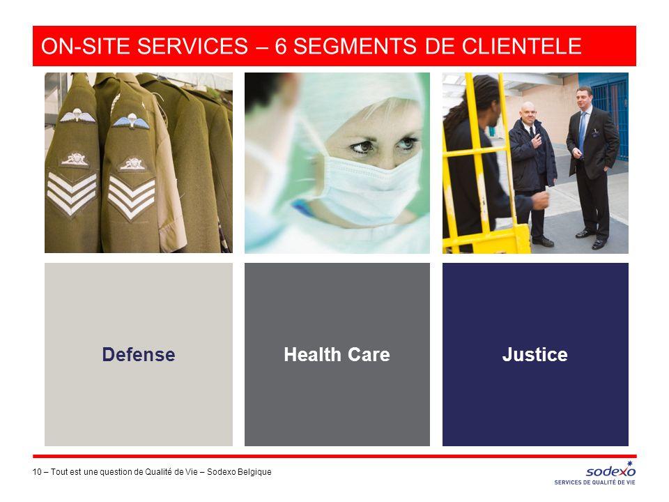 ON-SITE SERVICES – 6 SEGMENTS DE CLIENTELE 10 –Tout est une question de Qualité de Vie – Sodexo Belgique Defense Health Care Justice