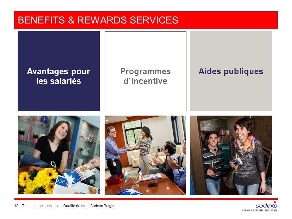 BENEFITS & REWARDS SERVICES 12 –Tout est une question de Qualité de Vie – Sodexo Belgique Avantages pour les salariés Programmes dincentive Aides publ