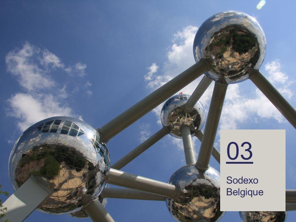 03 Sodexo Belgique