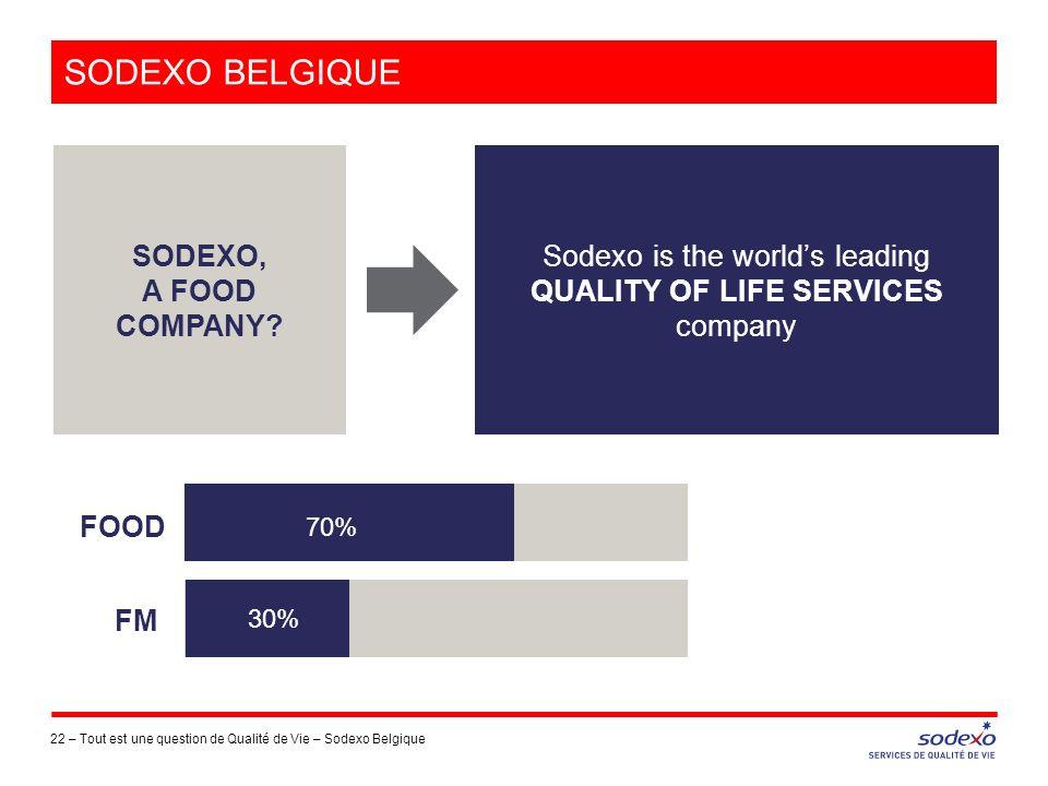 FOOD FM SODEXO BELGIQUE 22 –Tout est une question de Qualité de Vie – Sodexo Belgique SODEXO, A FOOD COMPANY? Sodexo is the worlds leading QUALITY OF