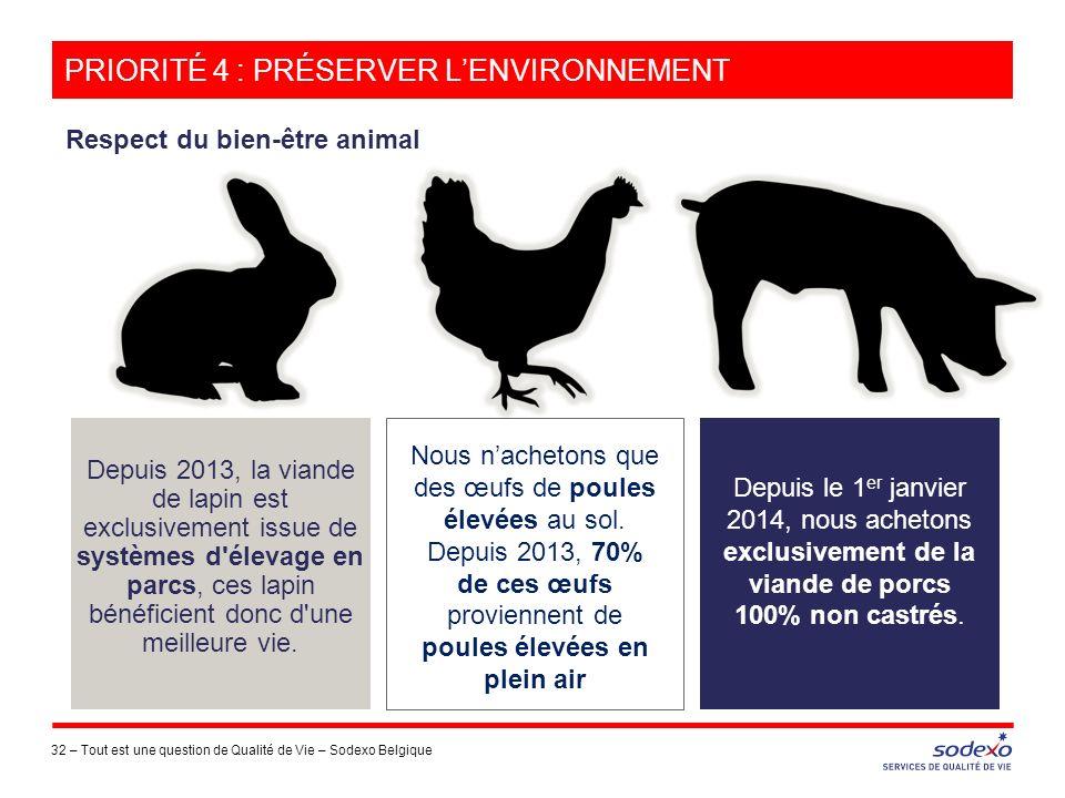 PRIORITÉ 4 : PRÉSERVER LENVIRONNEMENT 32 –Tout est une question de Qualité de Vie – Sodexo Belgique Depuis 2013, la viande de lapin est exclusivement