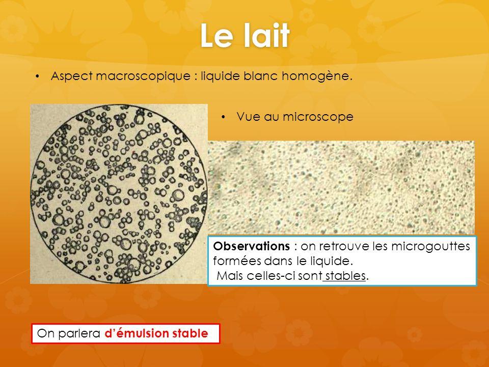 Le lait Vue au microscope Aspect macroscopique : liquide blanc homogène.