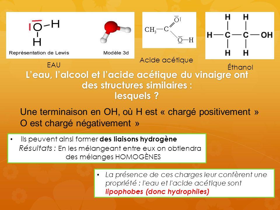 Leau, lalcool et lacide acétique du vinaigre ont des structures similaires : lesquels .