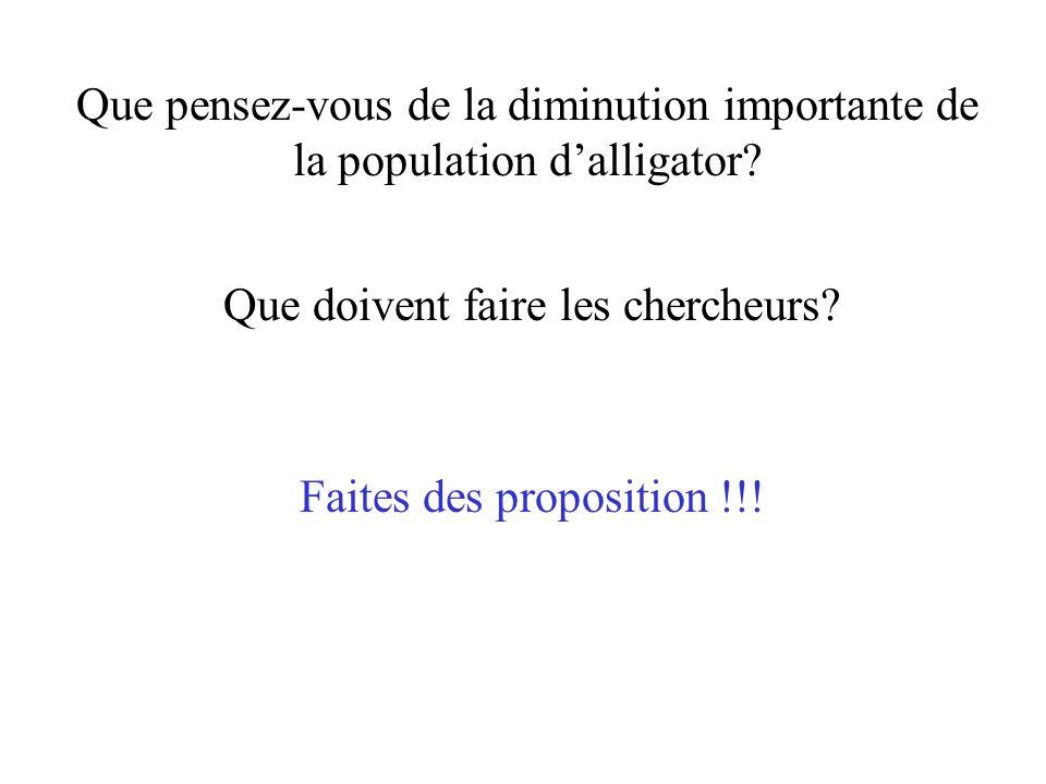 Que pensez-vous de la diminution importante de la population dalligator? Que doivent faire les chercheurs? Faites des proposition !!!