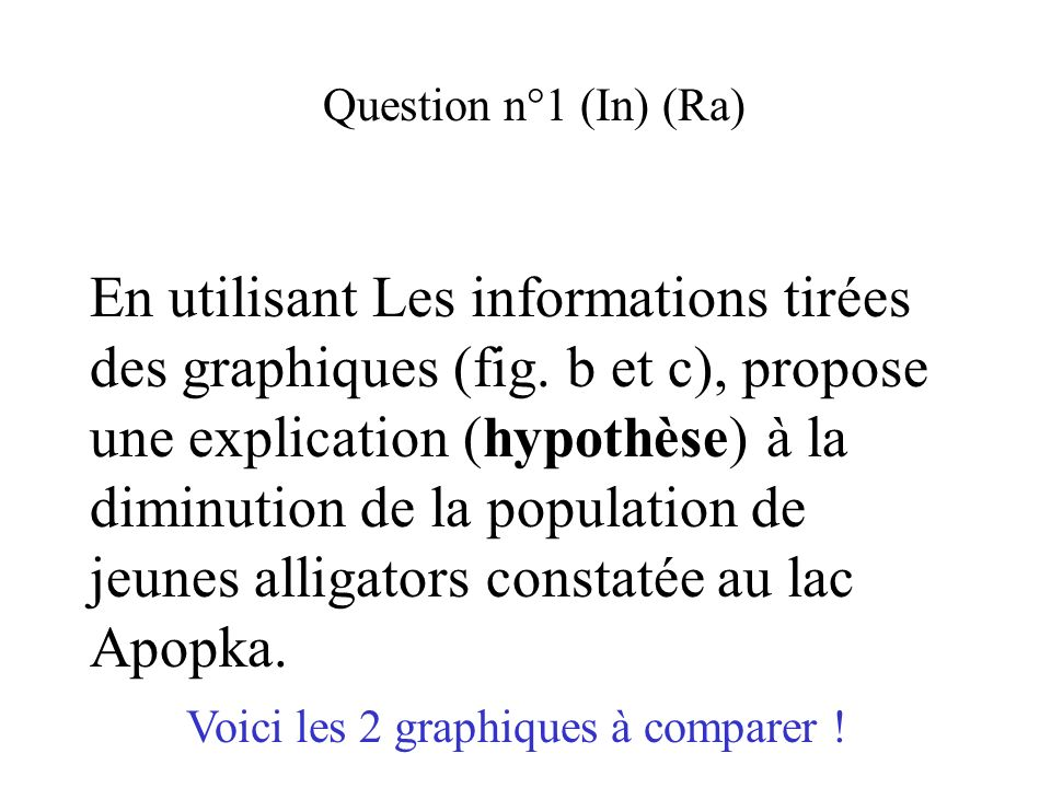 En utilisant Les informations tirées des graphiques (fig. b et c), propose une explication (hypothèse) à la diminution de la population de jeunes alli