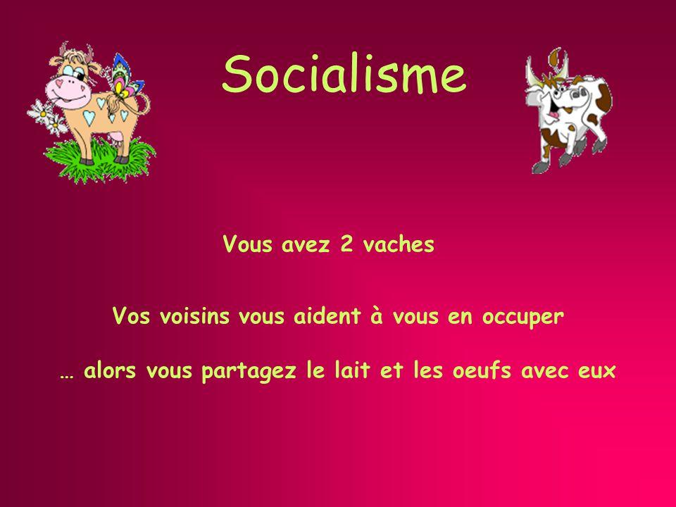 Socialisme Vos voisins vous aident à vous en occuper … alors vous partagez le lait et les oeufs avec eux Vous avez 2 vaches