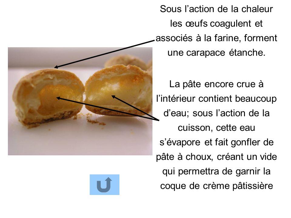 Sous laction de la chaleur les œufs coagulent et associés à la farine, forment une carapace étanche. La pâte encore crue à lintérieur contient beaucou