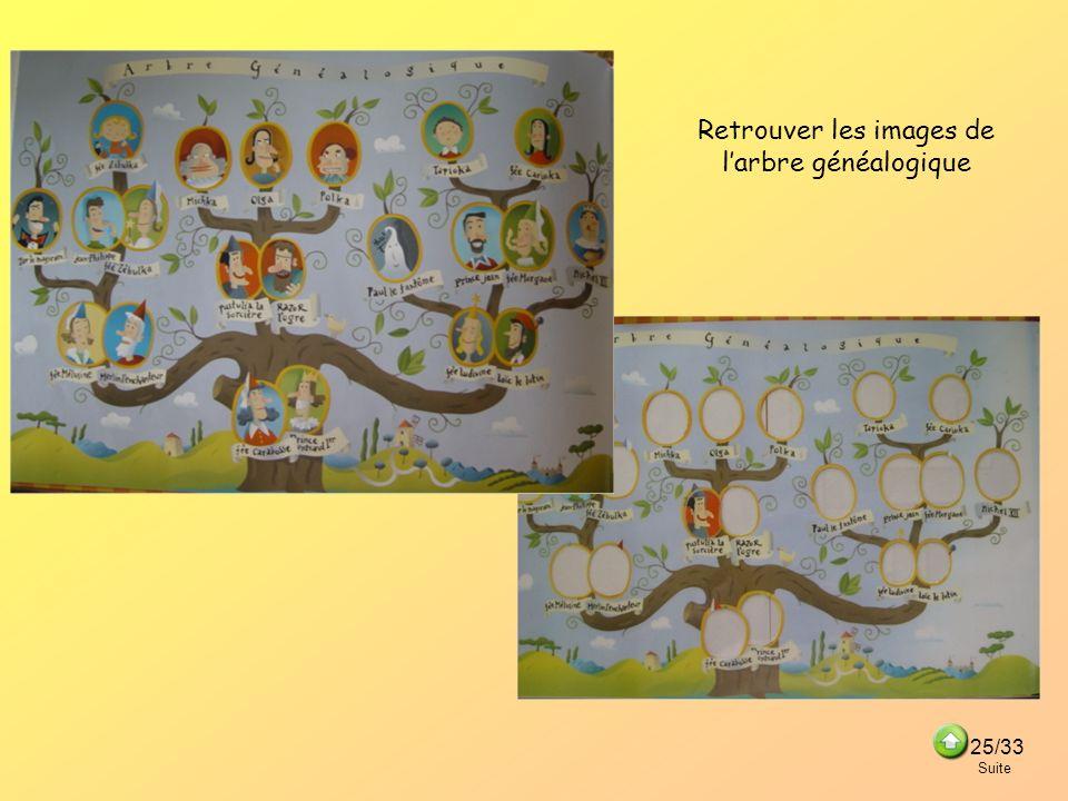 Retrouver les images de larbre généalogique 25/33 Suite