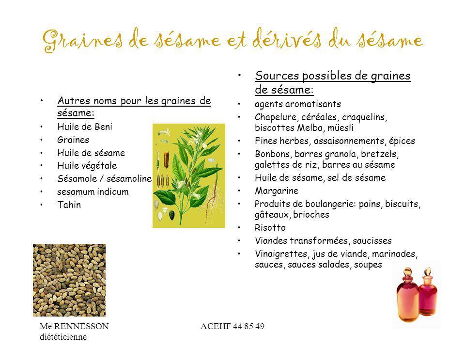 Graines de sésame et dérivés du sésame Autres noms pour les graines de sésame: Huile de Beni Graines Huile de sésame Huile végétale Sésamole / sésamol