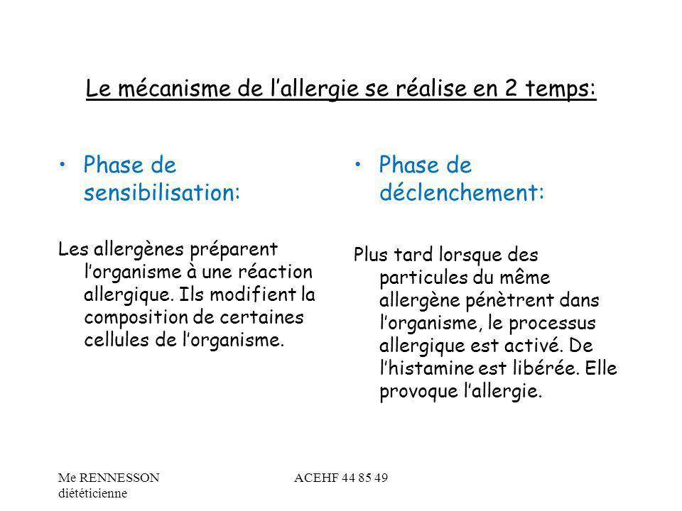 Le mécanisme de lallergie se réalise en 2 temps: Phase de sensibilisation: Les allergènes préparent lorganisme à une réaction allergique. Ils modifien