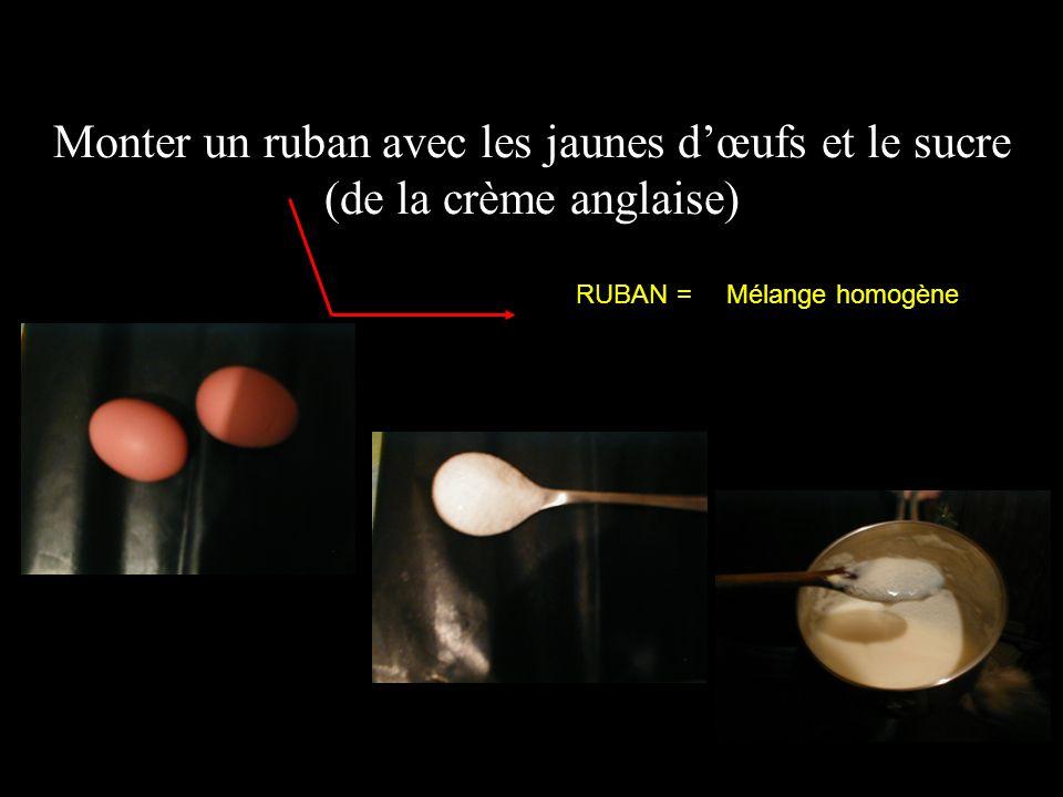 Monter un ruban avec les jaunes dœufs et le sucre (de la crème anglaise) Mélange homogèneRUBAN =