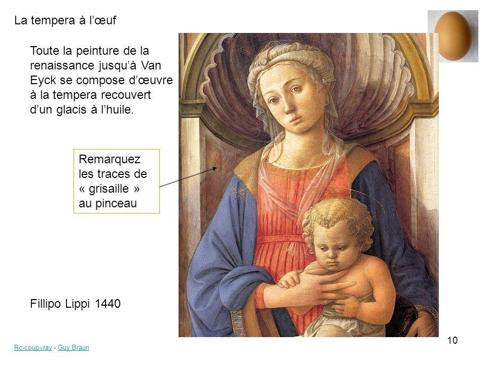 La tempera à lœuf Rc-coupvrayRc-coupvray - Guy BraunGuy Braun 10 Toute la peinture de la renaissance jusquà Van Eyck se compose dœuvre à la tempera re