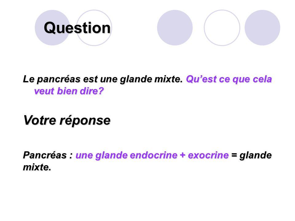 Question Pourquoi la surface de la muqueuse du duodénum et du jéjunum est plissée et veloutée. Argumenter Votre réponse la surface de la muqueuse duod
