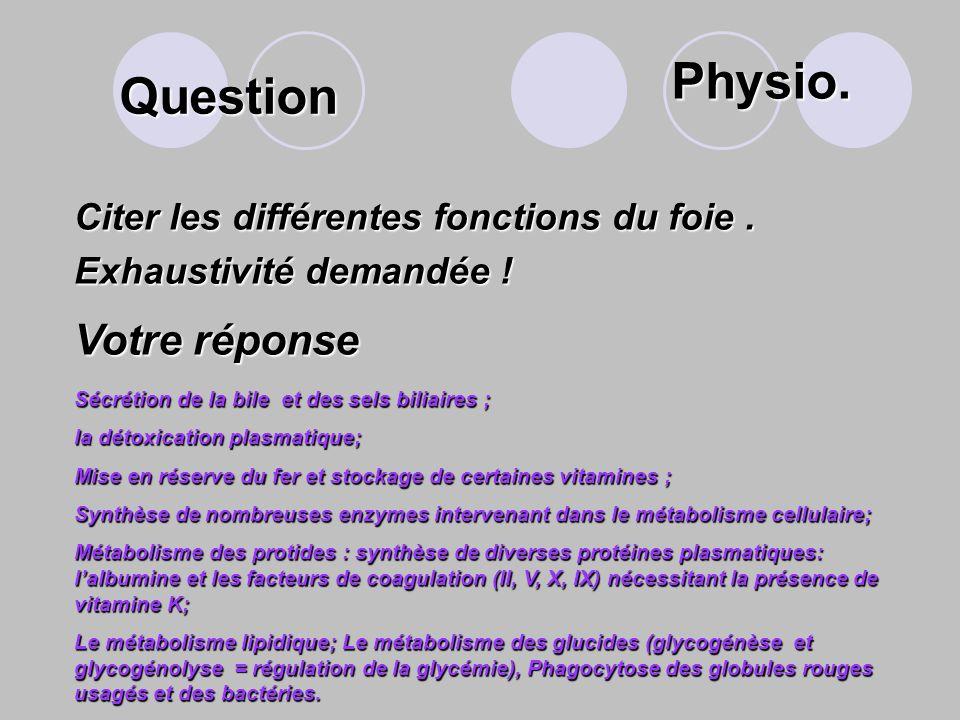 Question Citer la composition de la bile. Votre réponse Elle est constituée de : Pigments biliaires (la bilirubine)...Pigments biliaires (la bilirubin