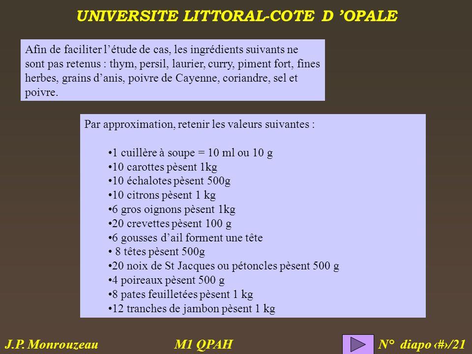 UNIVERSITE LITTORAL-COTE D OPALE M1 QPAH N° diapo 14/21 J.P. Monrouzeau Par approximation, retenir les valeurs suivantes : 1 cuillère à soupe = 10 ml