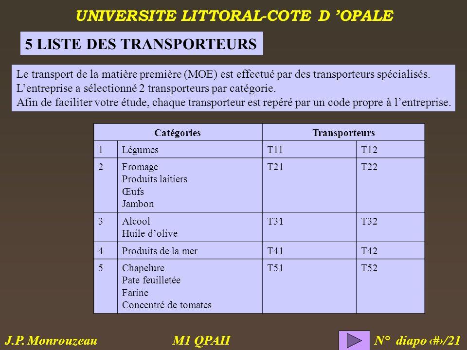 UNIVERSITE LITTORAL-COTE D OPALE M1 QPAH N° diapo 16/21 J.P. Monrouzeau Le transport de la matière première (MOE) est effectué par des transporteurs s