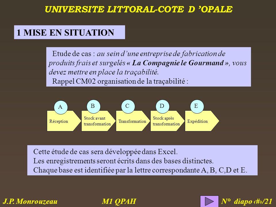 UNIVERSITE LITTORAL-COTE D OPALE M1 QPAH N° diapo 2/21 J.P. Monrouzeau Réception A Stock avant transformation B Transformation C Stock après transform