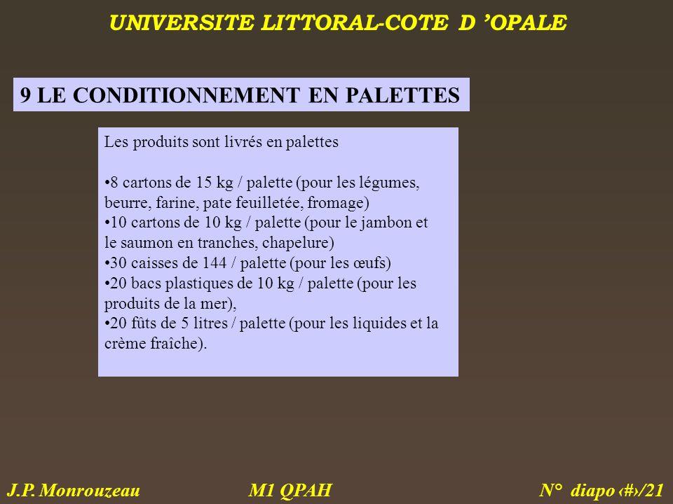 UNIVERSITE LITTORAL-COTE D OPALE M1 QPAH N° diapo 20/21 J.P. Monrouzeau Les produits sont livrés en palettes 8 cartons de 15 kg / palette (pour les lé