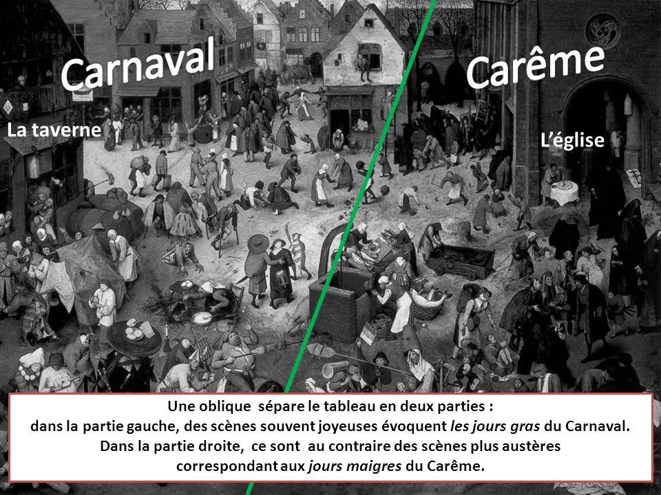 Une oblique sépare le tableau en deux parties : dans la partie gauche, des scènes souvent joyeuses évoquent les jours gras du Carnaval. Dans la partie