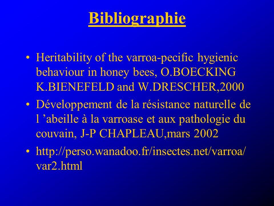 Bibliographie Heritability of the varroa-pecific hygienic behaviour in honey bees, O.BOECKING K.BIENEFELD and W.DRESCHER,2000 Développement de la résistance naturelle de l abeille à la varroase et aux pathologie du couvain, J-P CHAPLEAU,mars 2002 http://perso.wanadoo.fr/insectes.net/varroa/ var2.html