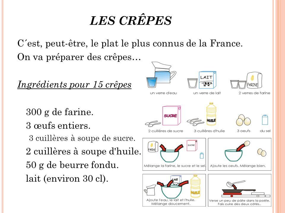 LES CRÊPES C´est, peut-être, le plat le plus connus de la France. On va préparer des crêpes… Ingrédients pour 15 crêpes 300 g de farine. 3 œufs entier