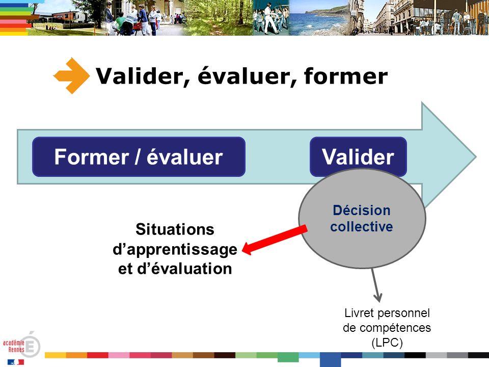 Valider, évaluer, former Former / évaluerValider Décision collective Livret personnel de compétences (LPC) Situations dapprentissage et dévaluation