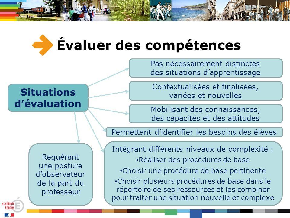 Évaluer des compétences Situations dévaluation Contextualisées et finalisées, variées et nouvelles Intégrant différents niveaux de complexité : Réalis