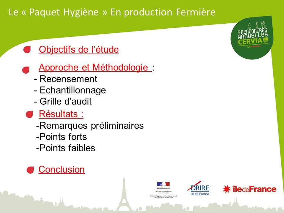 Le « Paquet Hygiène » En production Fermière Objectifs de létude Résultats : -Remarques préliminaires -Points forts -Points faibles Approche et Méthod