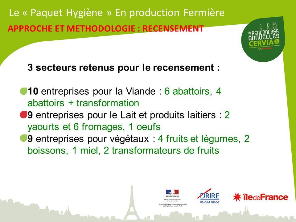 3 secteurs retenus pour le recensement : 10 entreprises pour la Viande : 6 abattoirs, 4 abattoirs + transformation 9 entreprises pour le Lait et produ