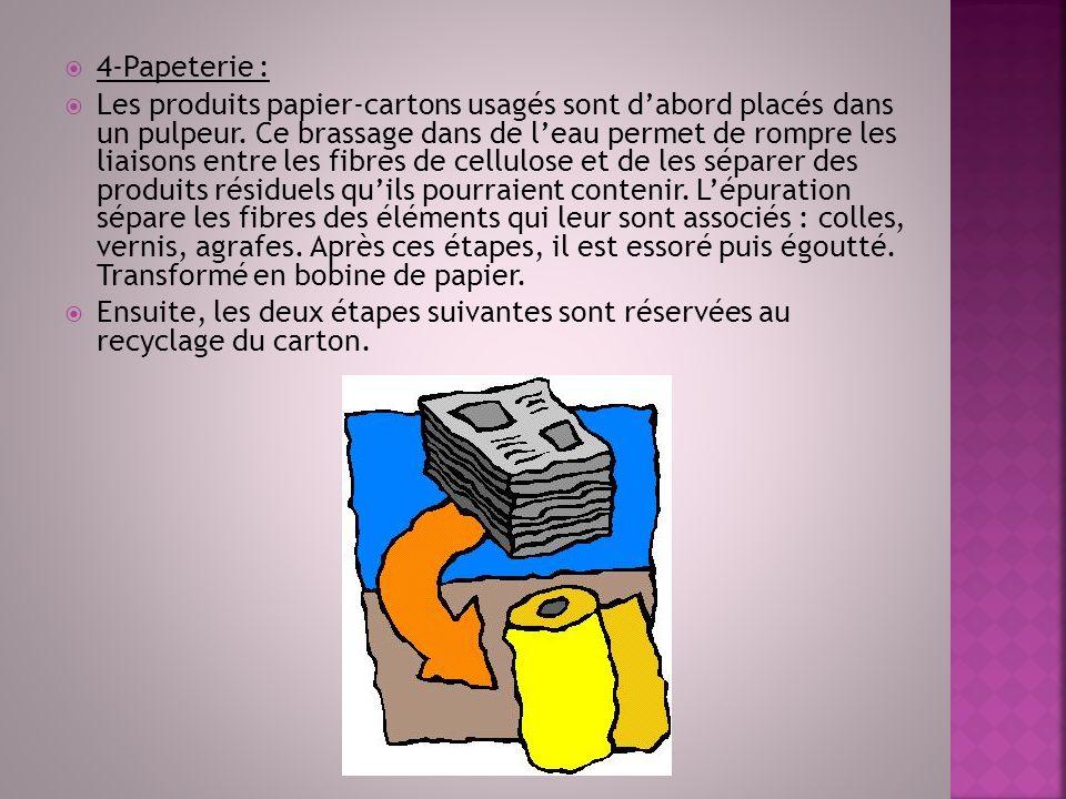 4-Papeterie : Les produits papier-cartons usagés sont dabord placés dans un pulpeur. Ce brassage dans de leau permet de rompre les liaisons entre les