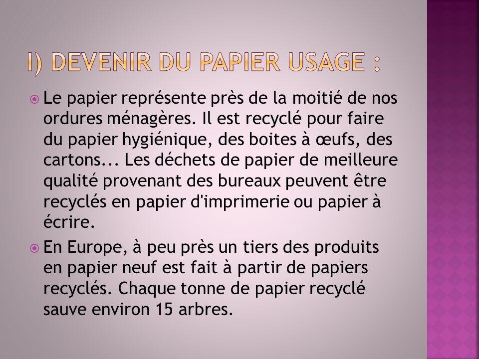 Le papier représente près de la moitié de nos ordures ménagères. Il est recyclé pour faire du papier hygiénique, des boites à œufs, des cartons... Les