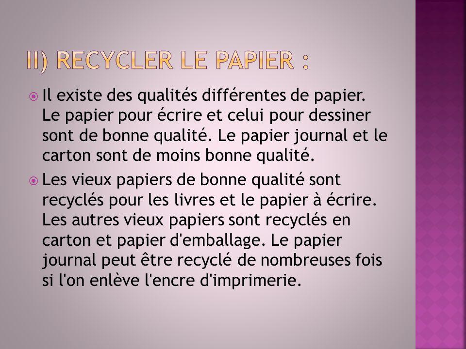 Il existe des qualités différentes de papier. Le papier pour écrire et celui pour dessiner sont de bonne qualité. Le papier journal et le carton sont