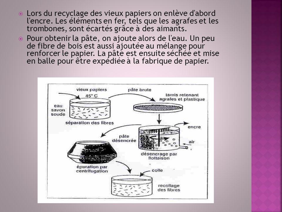 Lors du recyclage des vieux papiers on enlève d'abord l'encre. Les éléments en fer, tels que les agrafes et les trombones, sont écartés grâce à des ai