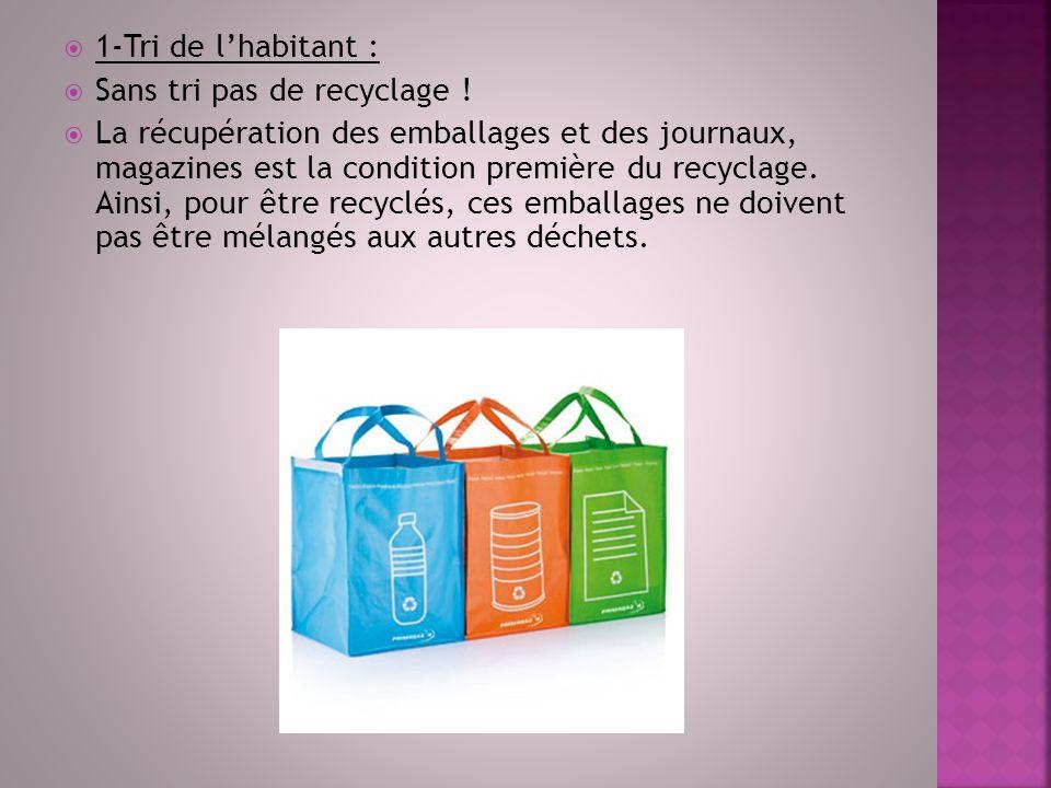 1-Tri de lhabitant : Sans tri pas de recyclage ! La récupération des emballages et des journaux, magazines est la condition première du recyclage. Ain