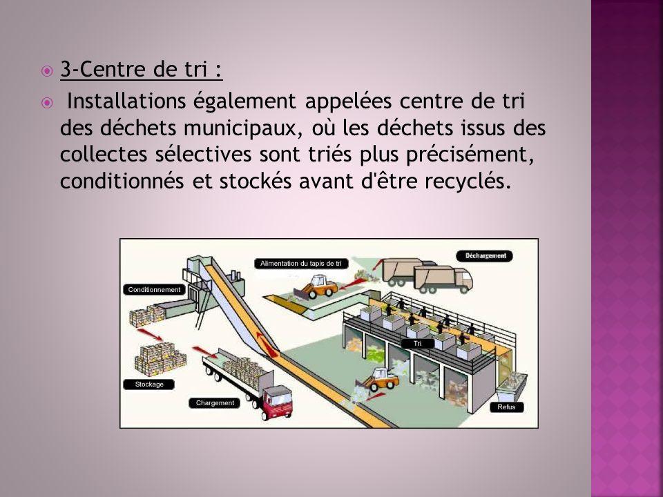 3-Centre de tri : Installations également appelées centre de tri des déchets municipaux, où les déchets issus des collectes sélectives sont triés plus