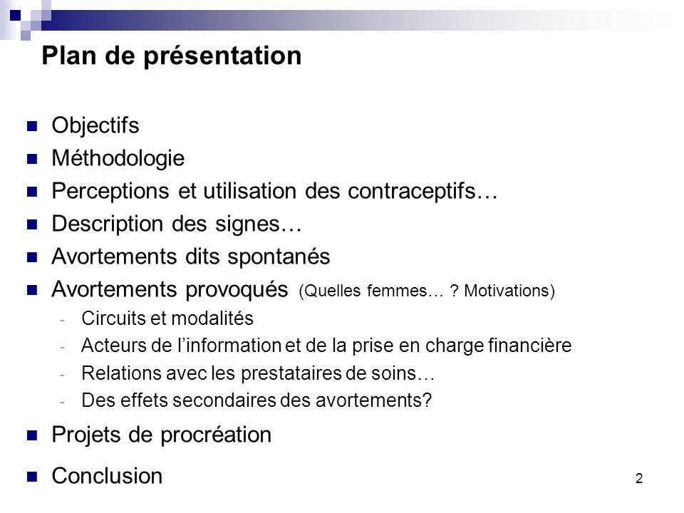 Plan de présentation Objectifs Méthodologie Perceptions et utilisation des contraceptifs… Description des signes… Avortements dits spontanés Avortements provoqués (Quelles femmes… .