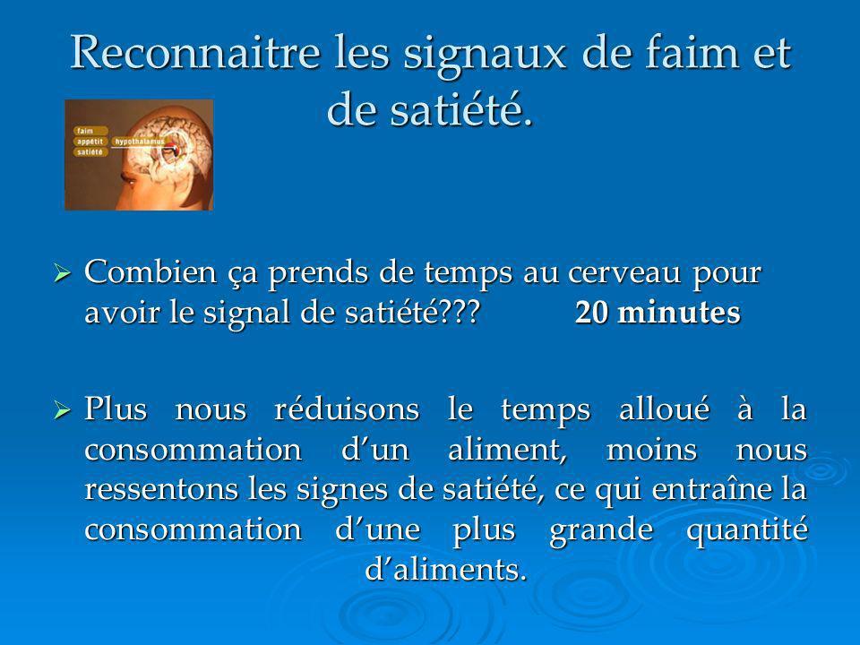 Reconnaitre les signaux de faim et de satiété. Combien ça prends de temps au cerveau pour avoir le signal de satiété??? 20 minutes Combien ça prends d