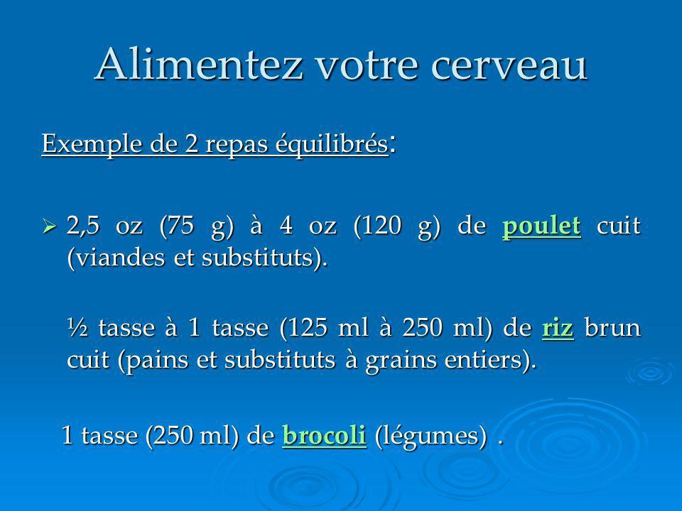 Alimentez votre cerveau Exemple de 2 repas équilibrés : 2,5 oz (75 g) à 4 oz (120 g) de poulet cuit (viandes et substituts). 2,5 oz (75 g) à 4 oz (120