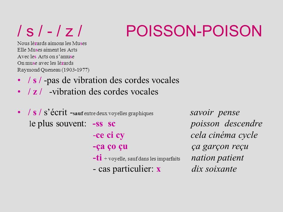 FER – VER / f / - / v / Souvent femme varie, bien fol qui sy fie / f / -pas de vibration des cordes vocales / v / -vibration des cordes vocales / f /