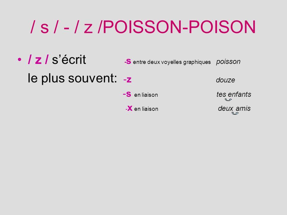 / s / - / z / POISSON-POISON Nous lézards aimons les Muses Elle Muses aiment les Arts Avec les Arts on samuse On muse avec les lézards Raymond Queneau