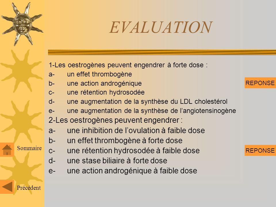 CONCLUSION Oestrogènes largement prescrits dans de nombreuses indications Leur utilisation doit être: Surveillée (EI+++) Associée aux progestatifs Suivant Précédent Sommaire