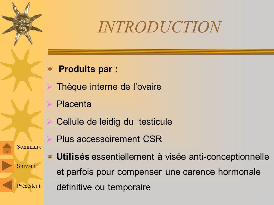 SOMMAIRE INTRODUCTION SUBSTANCES UTILISES ACTION« PHYSIOLOGIQUE » : (dose modérée) ACTION PHARMACOLOGIQUE : (forte dose) ACTION PHARMACOLOGIQUE : (forte dose) MECANISME DACTION INDICATIONS INDICATION EFFETS INDESIRABLES CONTRE-INDICATIONS CONTRE-INDICATION CONCLUSION EVALUATION Suivant Précédent
